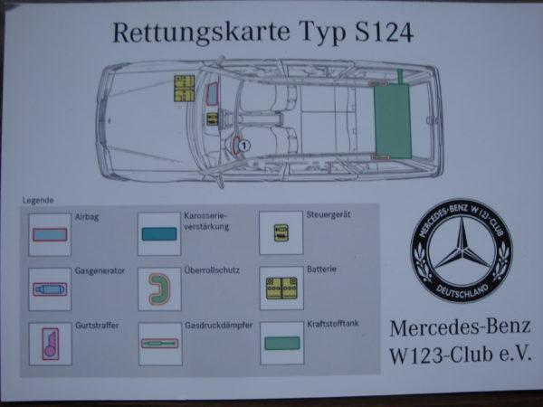 Rettungskarte-s124